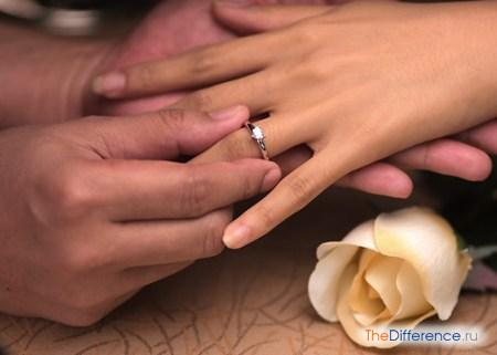 отличие помолвочного кольца от обручального