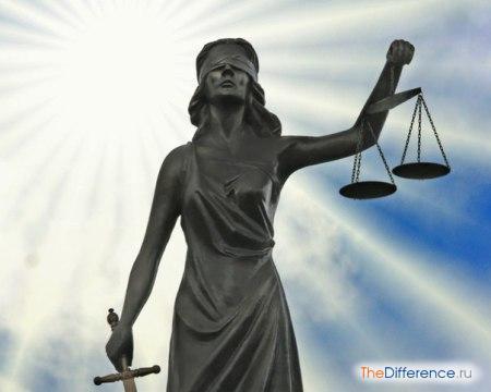 отличие правового государства от неправового
