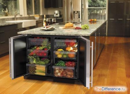 разница между встраиваемым холодильником и отдельно стоящим