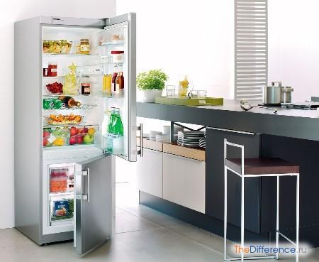 отличие встраиваемого холодильника от отдельно стоящего