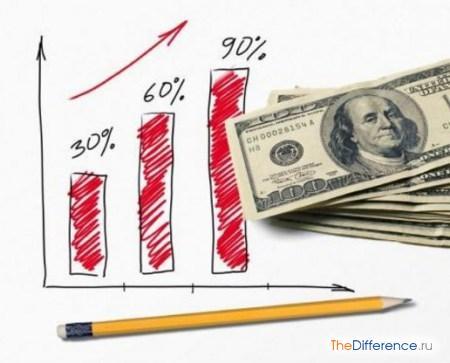 отличие выручки от дохода