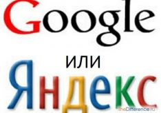 Разница между Яндексом и Гуглом