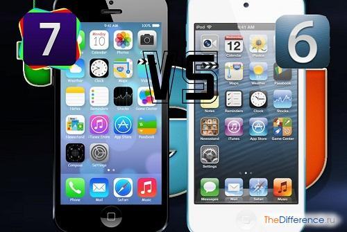 отличие Apple iOS 6 от iOS 7