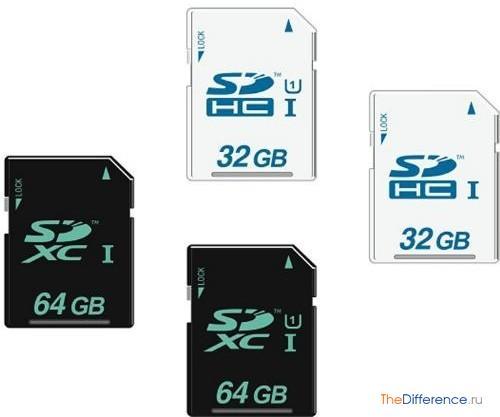 отличие карт памяти SDHC от SDXC