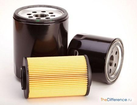 отличие масляных фильтров