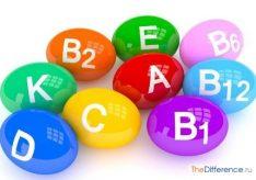Разница между витаминами и БАДами
