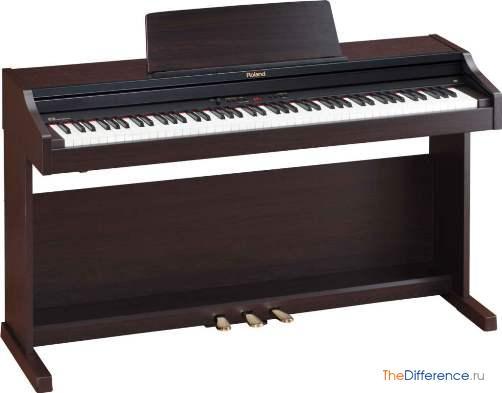 разница между обычным и цифровым пианино
