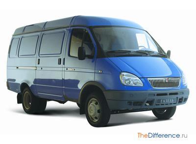 ГАЗ-2705 ГАЗель-фургон