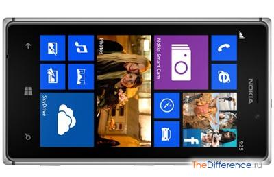 Дисплей Nokia Lumia 925