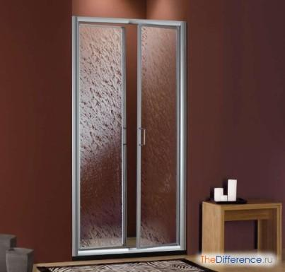 разница между межкомнатными дверями