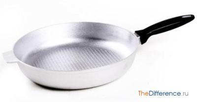 Сковорода из алюминия