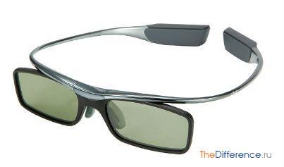 Активные 3D-очки Samsung SSG-3700CR
