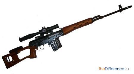 отличие карабина от винтовки
