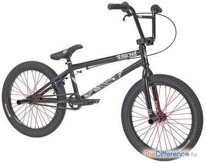 BMX велосипед | Как выбрать велосипед