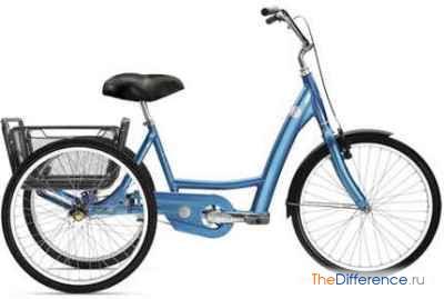 3-колесный грузовой велосипед