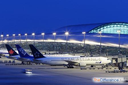 отличие формы аэропорты от формы аэропорта