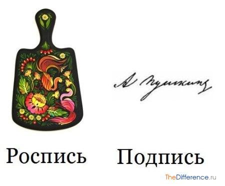 отличие существительного подпись от роспись