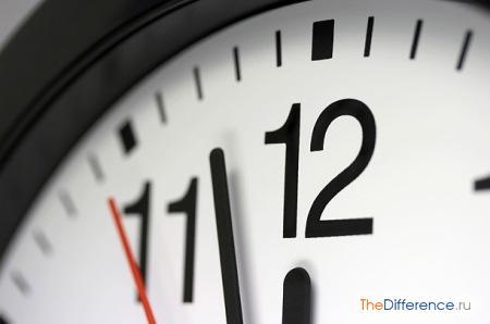 отличие формы время от формы времени