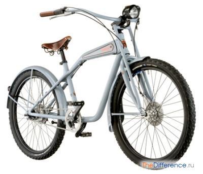 Велосипед-круизер | Как выбрать велосипед