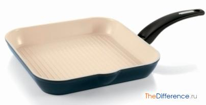 Сковорода с керамическим покрытием