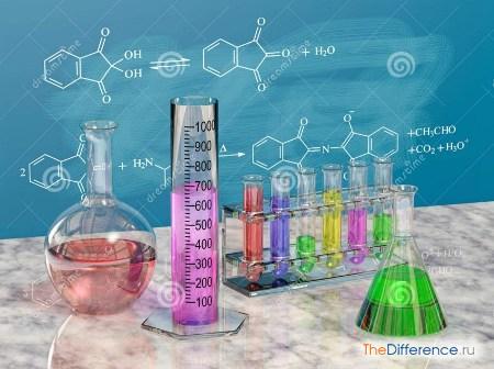 отличие ферментов и неорганических катализаторов