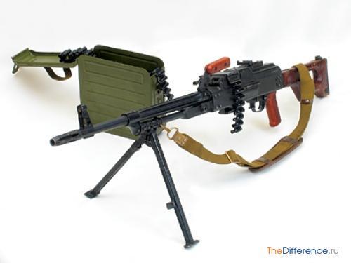 разница между автоматом и пулеметом
