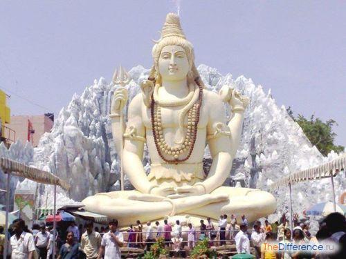 отличие буддизма от индуизма