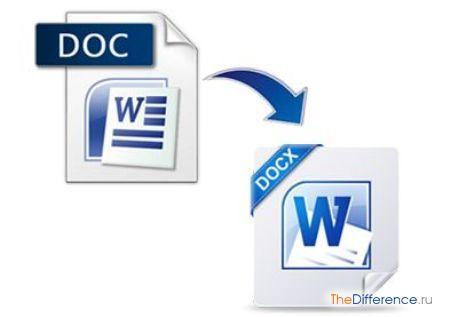 отличие формата doc от docx