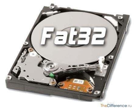 отличие FAT от FAT32