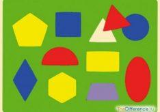 Разница между квадратом и прямоугольником