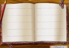Разница между листом и страницей
