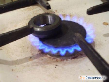 отличие метана от силана