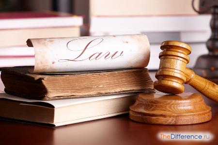 отличие права от закона