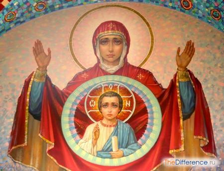 разница между православием и протестантизмом
