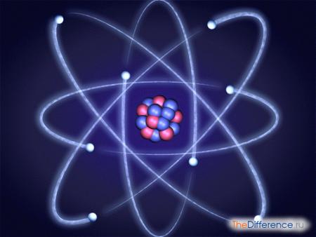 Что характерно для изотопов одного и того же элемента