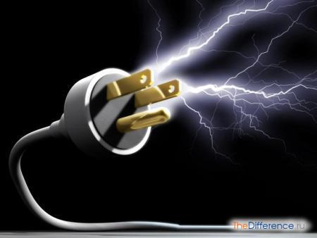 отличие кВа от кВт