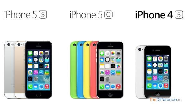 Внешний вид iPhone 5S, 5C и 4S