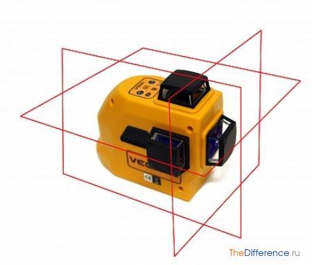 Лазерный построитель плоскостей VEGA 3D