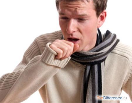 отличие бронхита от бронхиальной астмы