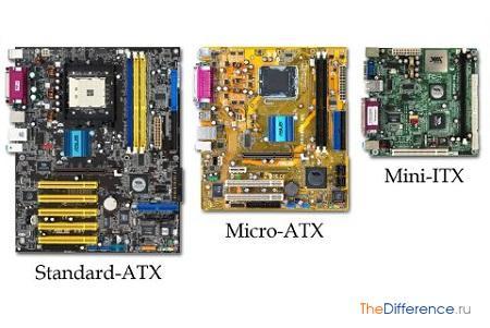 отличие ATX от mATX