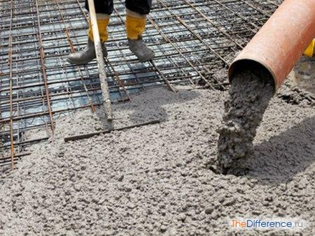 отличие бетона от цементного раствора