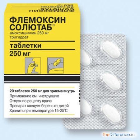 разница между Флемоксином и Амоксициллином