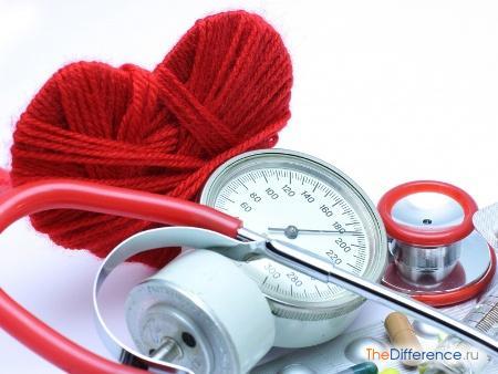 Гипертония 3 степень лечение народные средства
