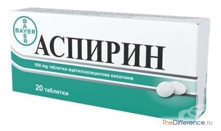 разница между Кардиомагнилом и Аспирином