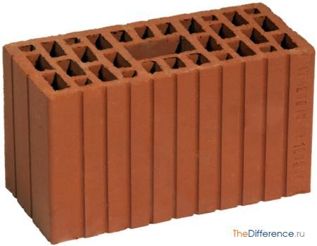 разница между керамическим кирпичом и керамическим камнем