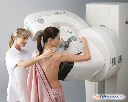 отличие маммографии от УЗИ
