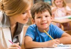 Разница между приемом и методом в педагогике