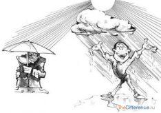 Разница между оптимистом и пессимистом