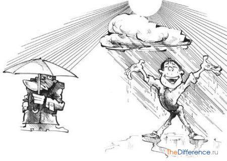 отличие оптимиста от пессимиста