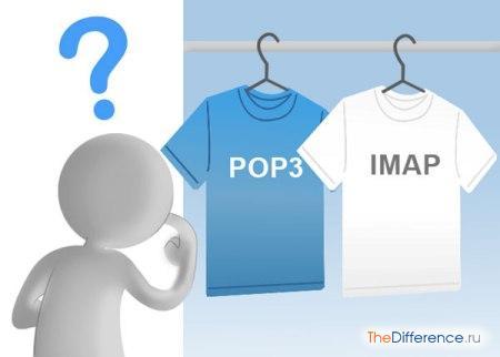 отличие IMAP от POP3